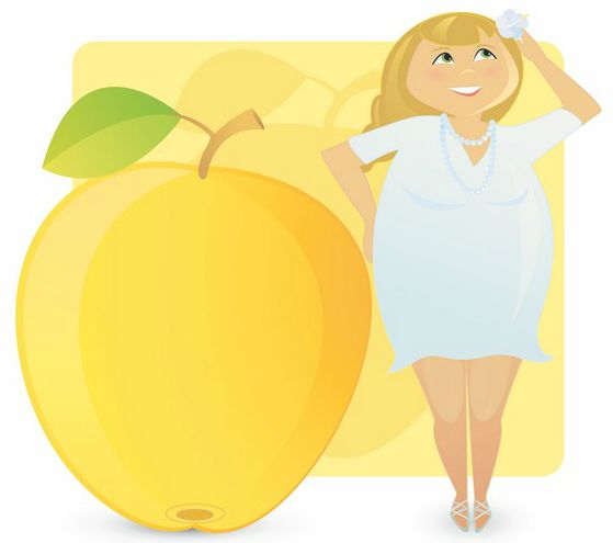 619f63dc5c7 5 Tips for Dressing Your Apple Shaped Body