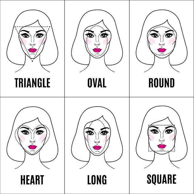How to Choose the Best Earrings For Your Face Shape and ...